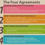 The Happy Sheet: The Four Agreements