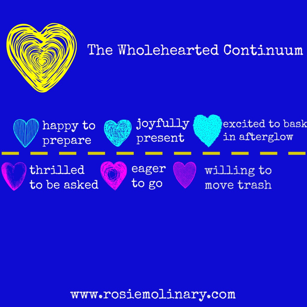 The Wholehearted Continuum